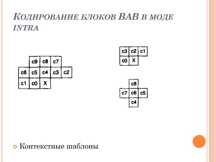 Кодирование блоков ВАВ в моде