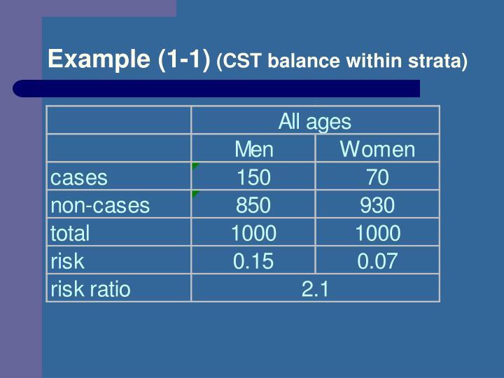 Example (1-1)