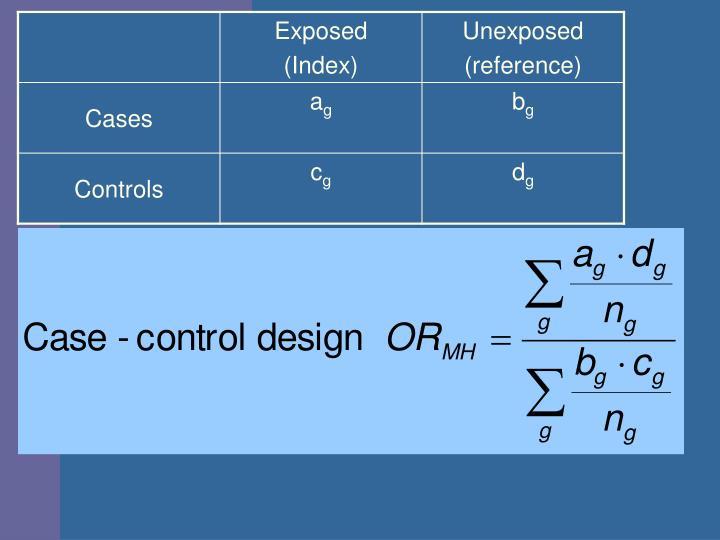 MH estimates for 3 designs