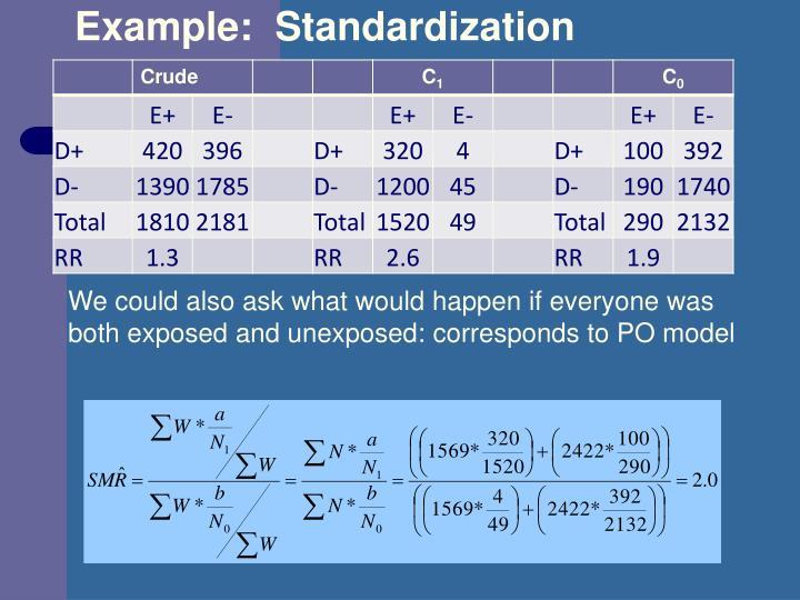 Example:  Standardization