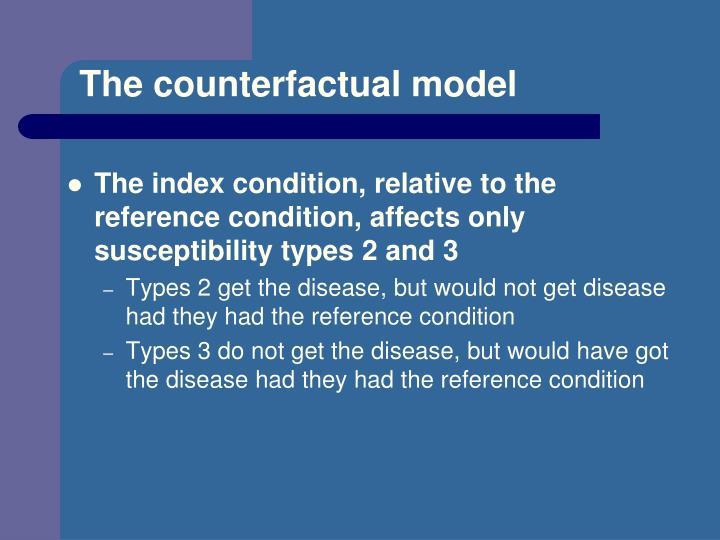 The counterfactual model