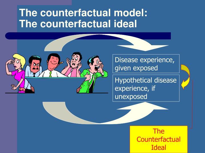 The counterfactual model: