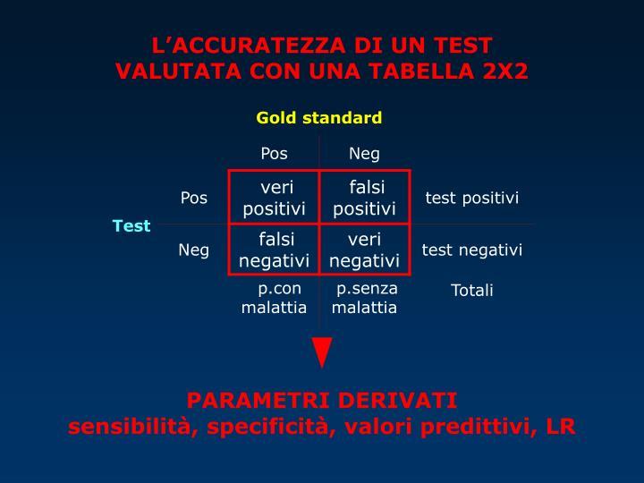 L'ACCURATEZZA DI UN TEST  VALUTATA CON UNA TABELLA 2X2