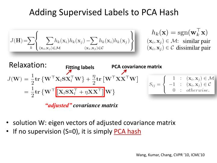 Adding Supervised Labels to PCA Hash