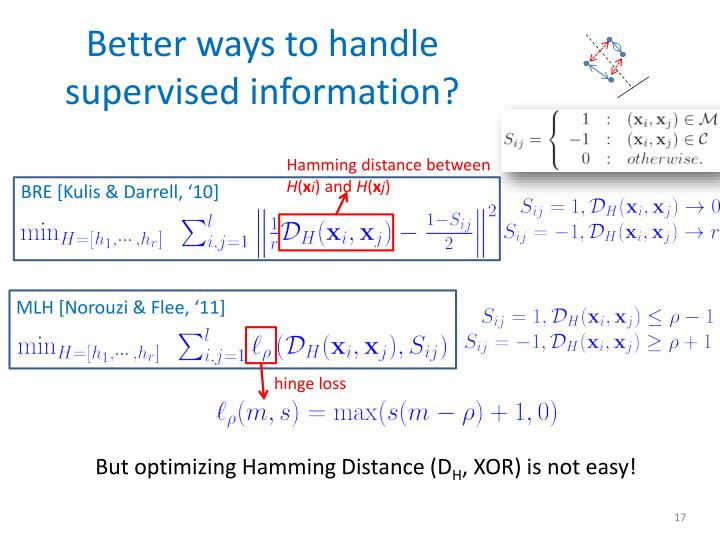 Better ways to handle supervised information?