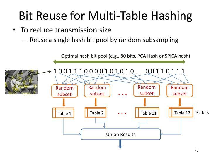 Bit Reuse for Multi-Table Hashing