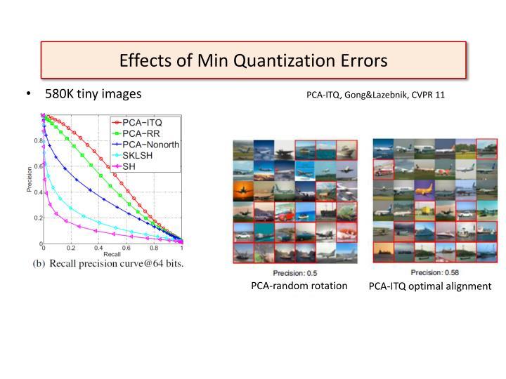 Effects of Min Quantization Errors