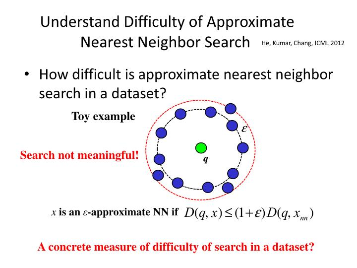 Understand Difficulty of Approximate Nearest Neighbor Search