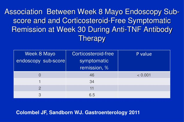 Association  Between Week 8 Mayo Endoscopy Sub-score and