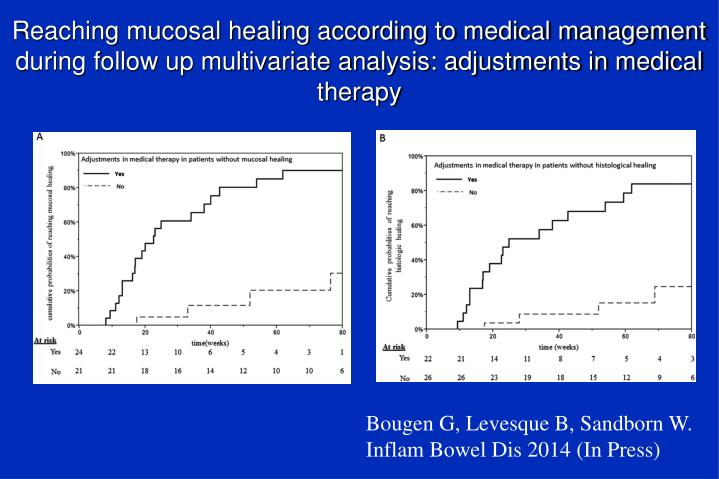 Reaching mucosal healing according to medical management during follow up multivariate analysis: adjustments in medical therapy
