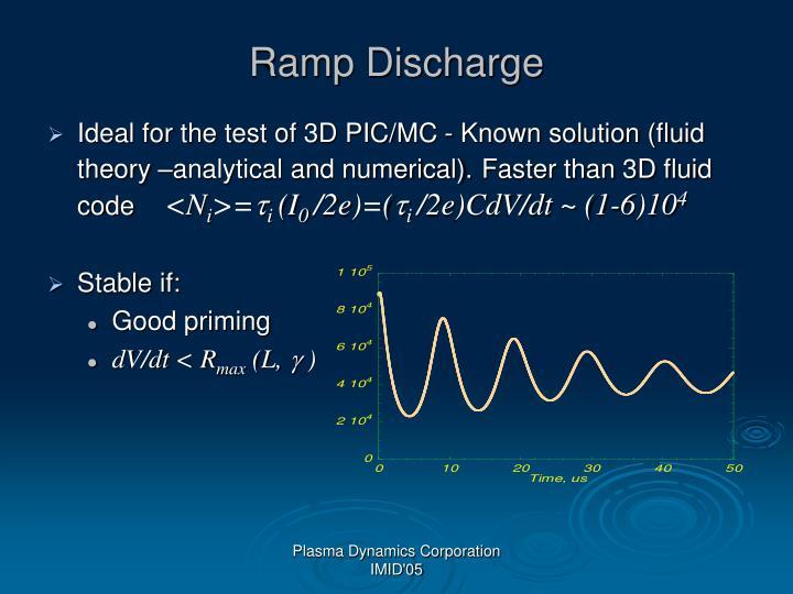 Ramp Discharge