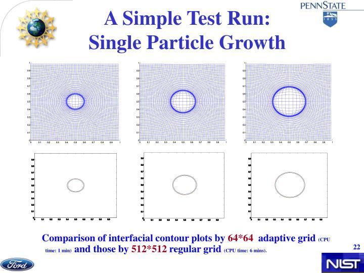 A Simple Test Run: