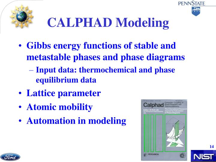 CALPHAD Modeling