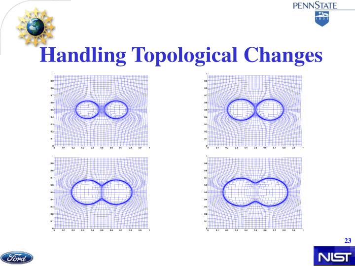Handling Topological Changes