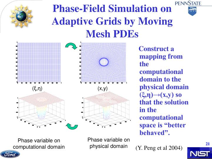 Phase-Field Simulation on