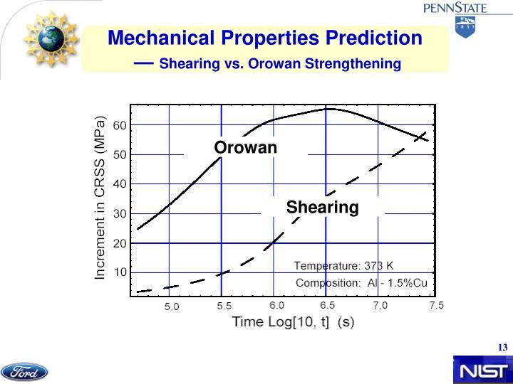 Mechanical Properties Prediction