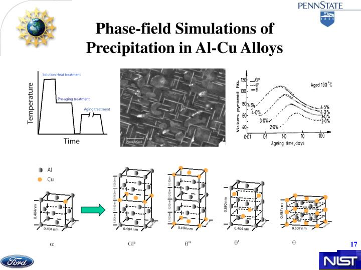 Phase-field Simulations of