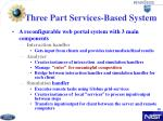 three part services based system