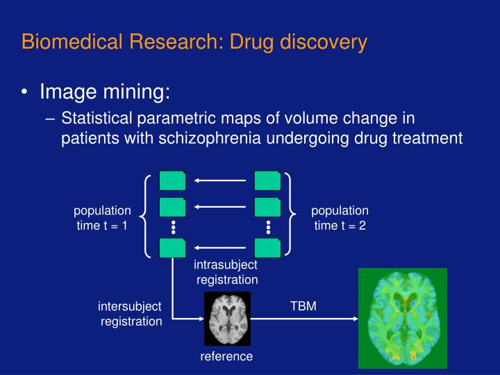 Biomedical Research: Drug discovery