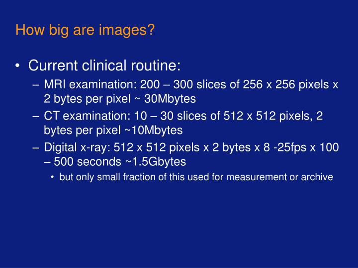 How big are images?
