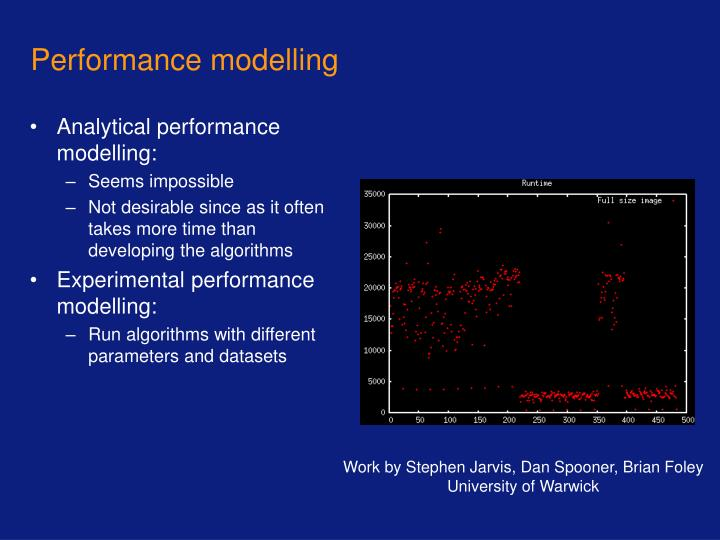 Analytical performance modelling: