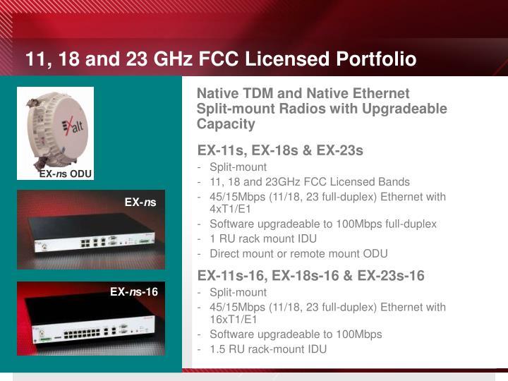 11, 18 and 23 GHz FCC Licensed Portfolio