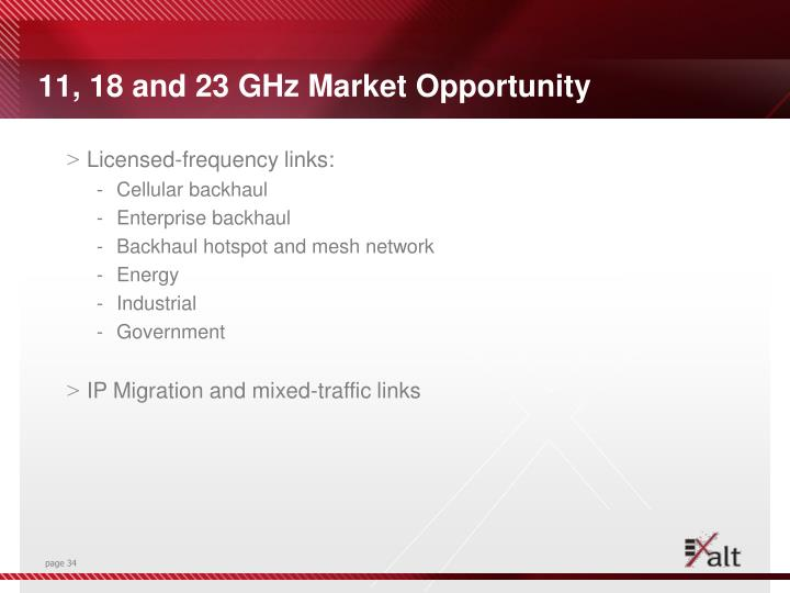 11, 18 and 23 GHz Market Opportunity