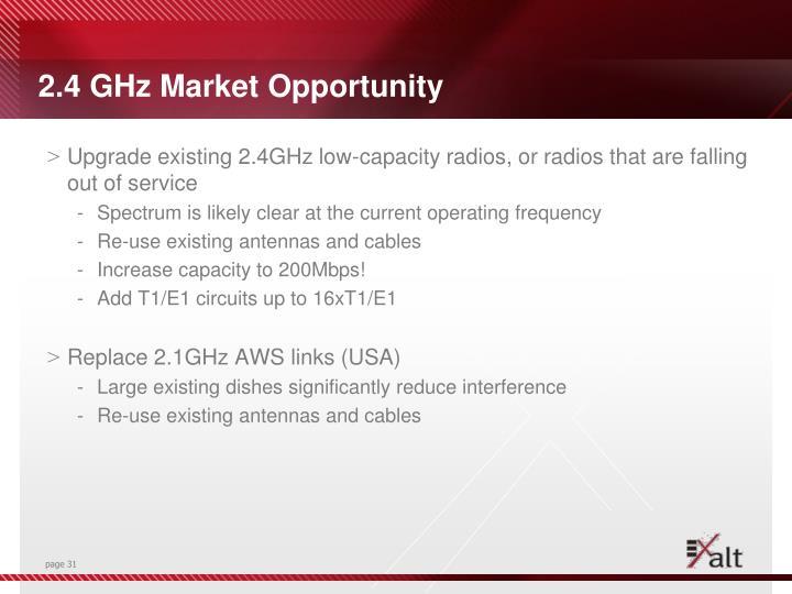 2.4 GHz Market Opportunity