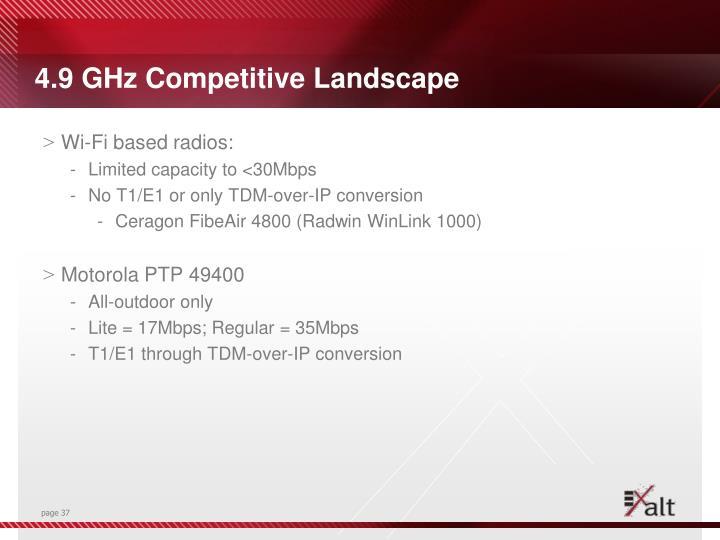 4.9 GHz Competitive Landscape