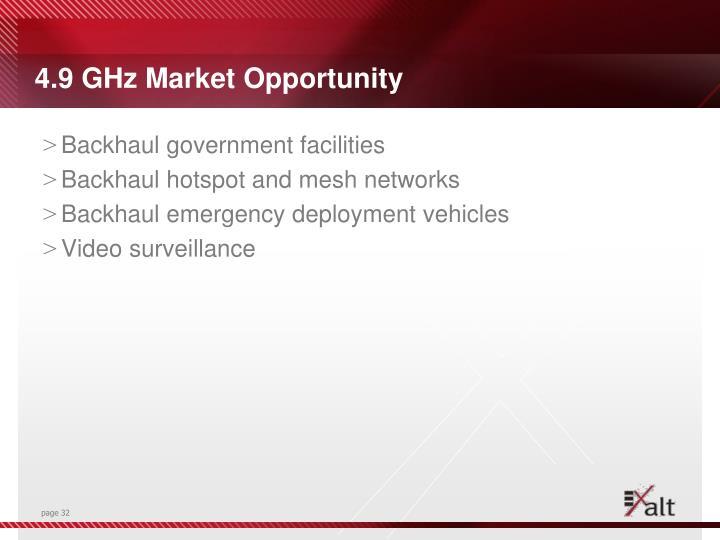 4.9 GHz Market Opportunity