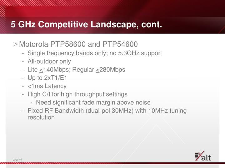 5 GHz Competitive Landscape, cont.