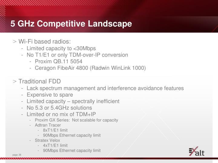 5 GHz Competitive Landscape
