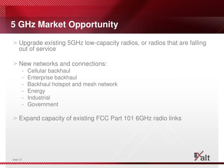 5 GHz Market Opportunity
