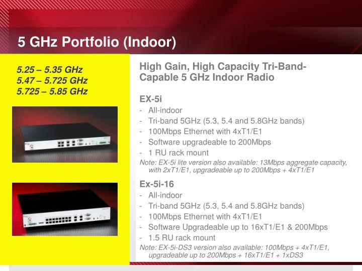 5 GHz Portfolio (Indoor)