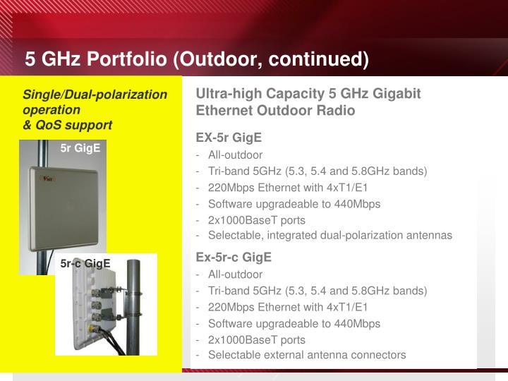 5 GHz Portfolio (Outdoor, continued)