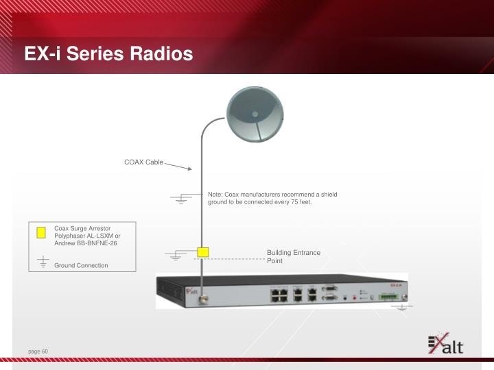 EX-i Series Radios