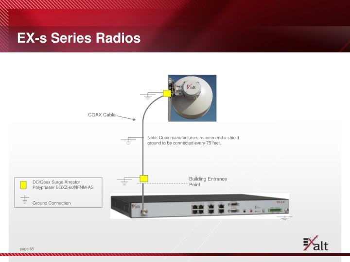 EX-s Series Radios
