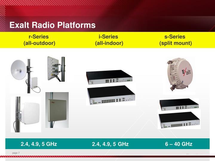 Exalt Radio Platforms