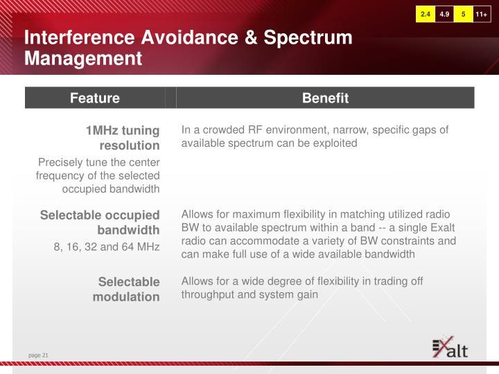 Interference Avoidance & Spectrum Management
