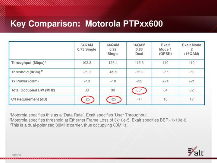 Key Comparison:  Motorola PTPxx600