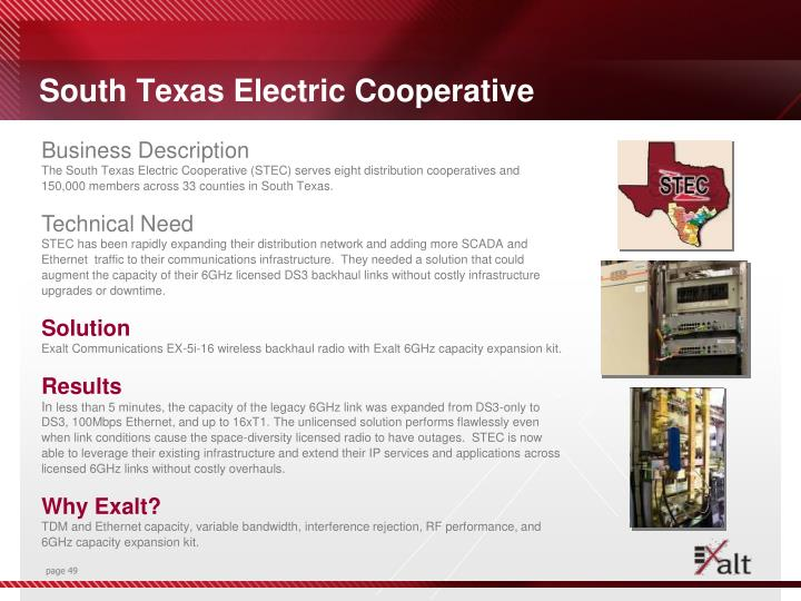 South Texas Electric Cooperative