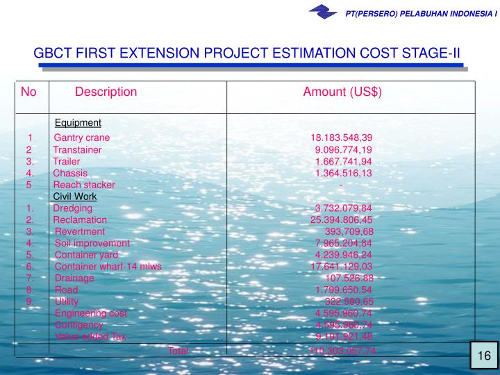 GBCT FIRST EXTENSION PROJECT ESTIMATION COST STAGE-II