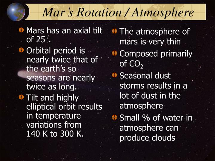 Mars has an axial tilt of 25