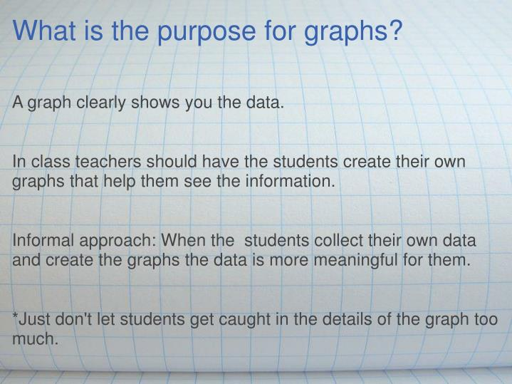What is the purpose for graphs?