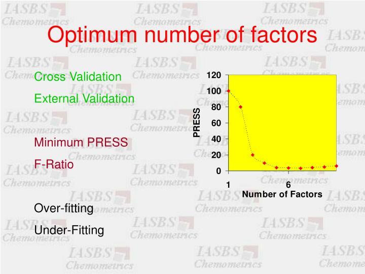 Optimum number of factors