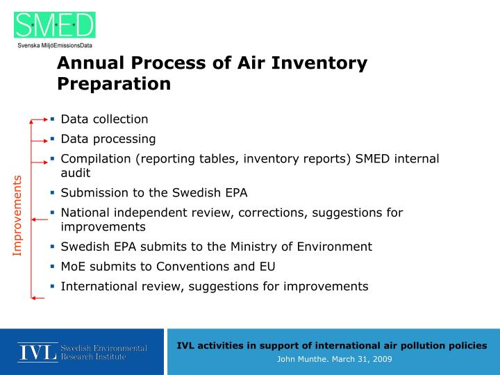 Annual Process of Air Inventory Preparation