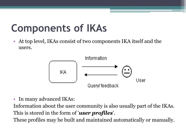 Components of IKAs