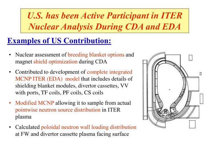 U.S. has been Active Participant in ITER Nuclear Analysis During CDA and EDA