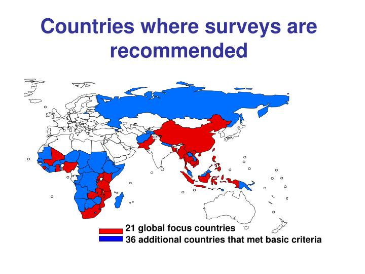 Countries where surveys are  recommended