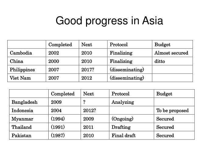 Good progress in Asia